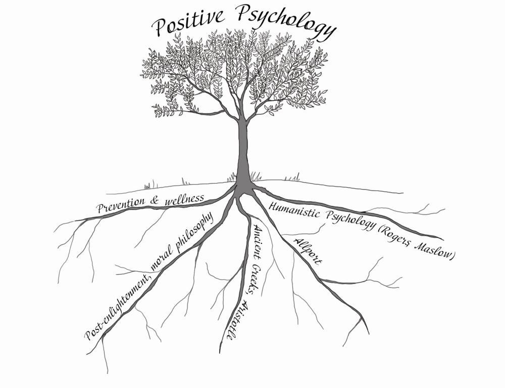 positive psy 2